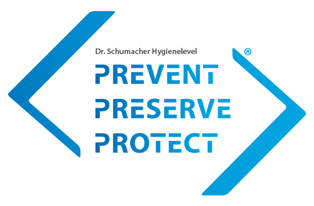 Hygiene Levels: Prevent, preserve, Protect